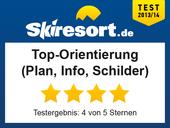 Top-Orientierung (Pistenplan, Infotafeln, Ausschilderung)