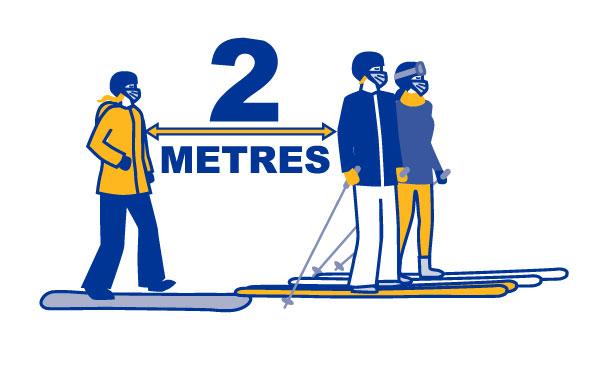 Ski well be well