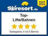 Top-Lifte/Bahnen